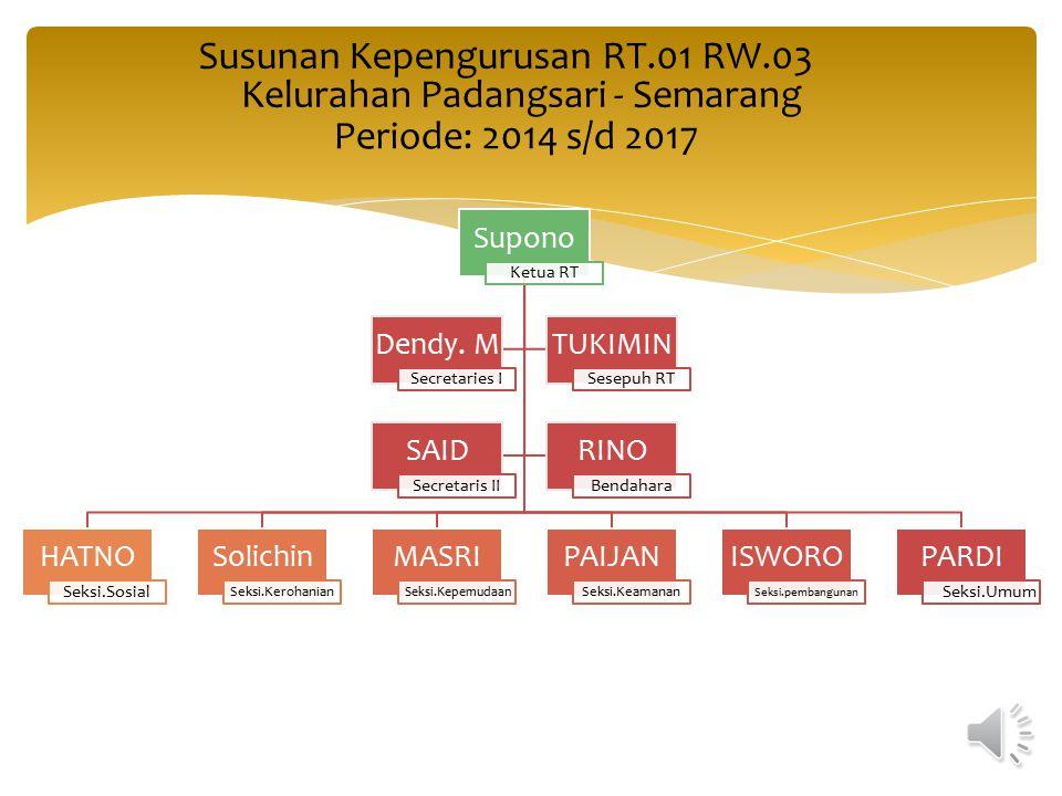 Susunan Kepengurusan RT.01 RW.03 Kelurahan Padangsari - Semarang