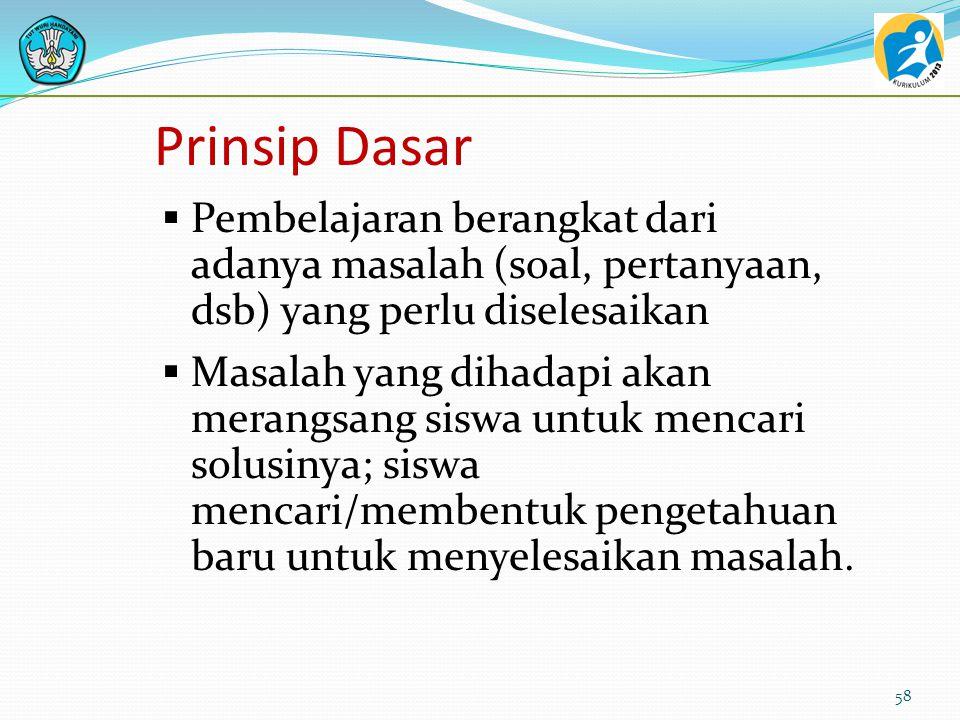 Prinsip Dasar Pembelajaran berangkat dari adanya masalah (soal, pertanyaan, dsb) yang perlu diselesaikan.