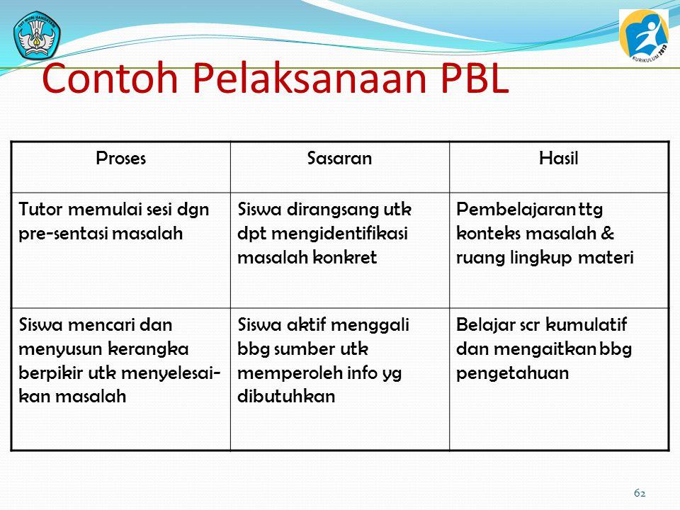 Contoh Pelaksanaan PBL