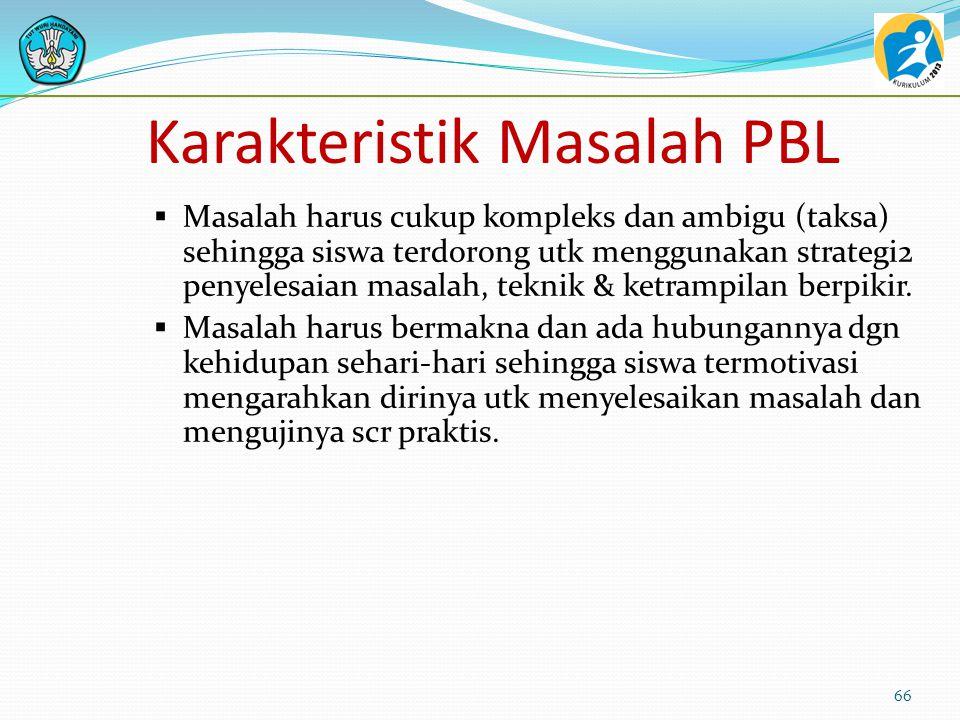 Karakteristik Masalah PBL