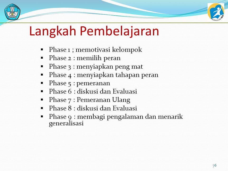 Langkah Pembelajaran Phase 1 ; memotivasi kelompok