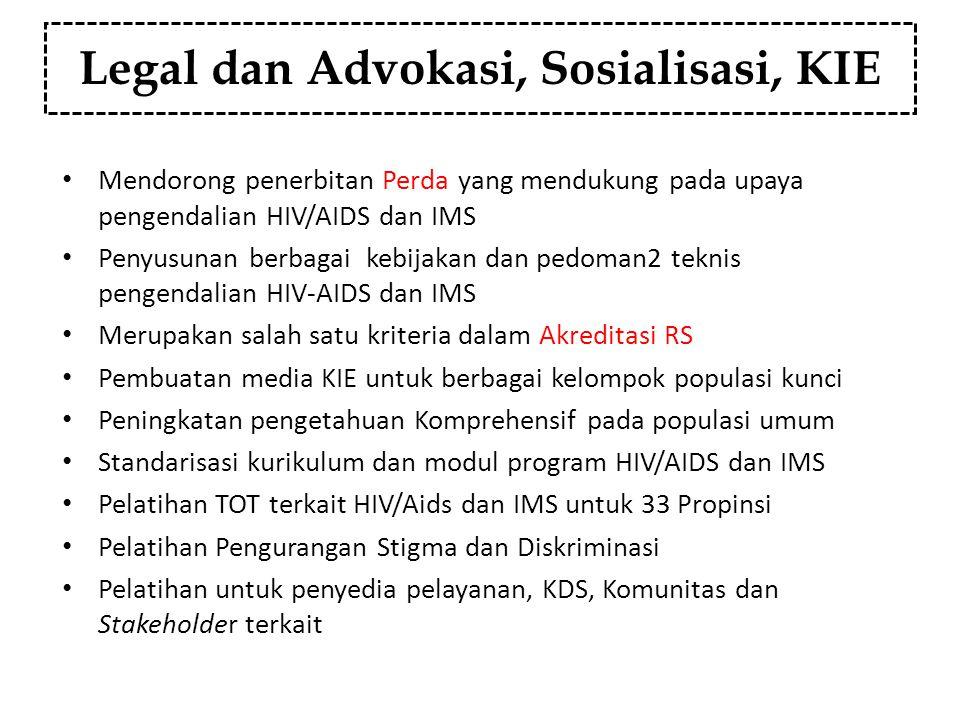 Legal dan Advokasi, Sosialisasi, KIE