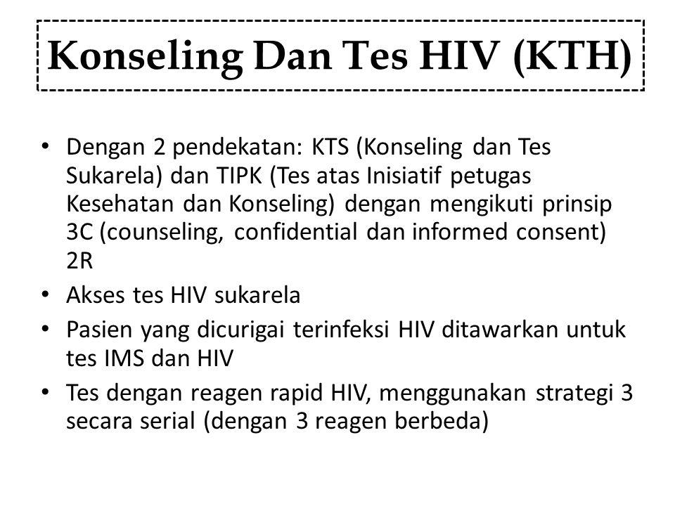 Konseling Dan Tes HIV (KTH)