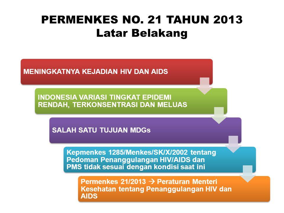 PERMENKES NO. 21 TAHUN 2013 Latar Belakang