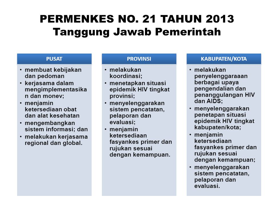 PERMENKES NO. 21 TAHUN 2013 Tanggung Jawab Pemerintah