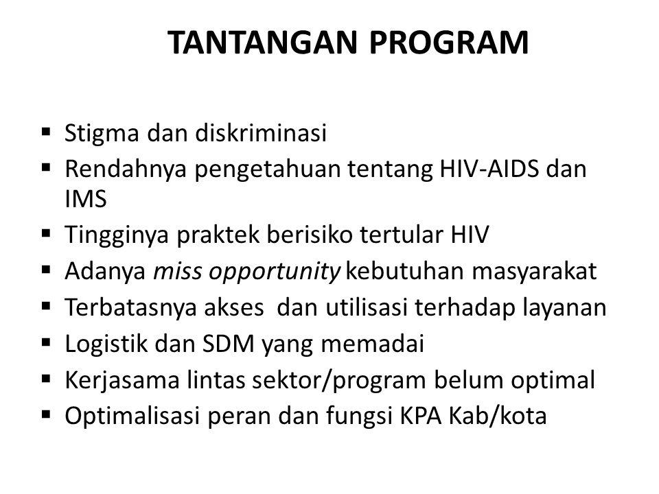 TANTANGAN PROGRAM Stigma dan diskriminasi