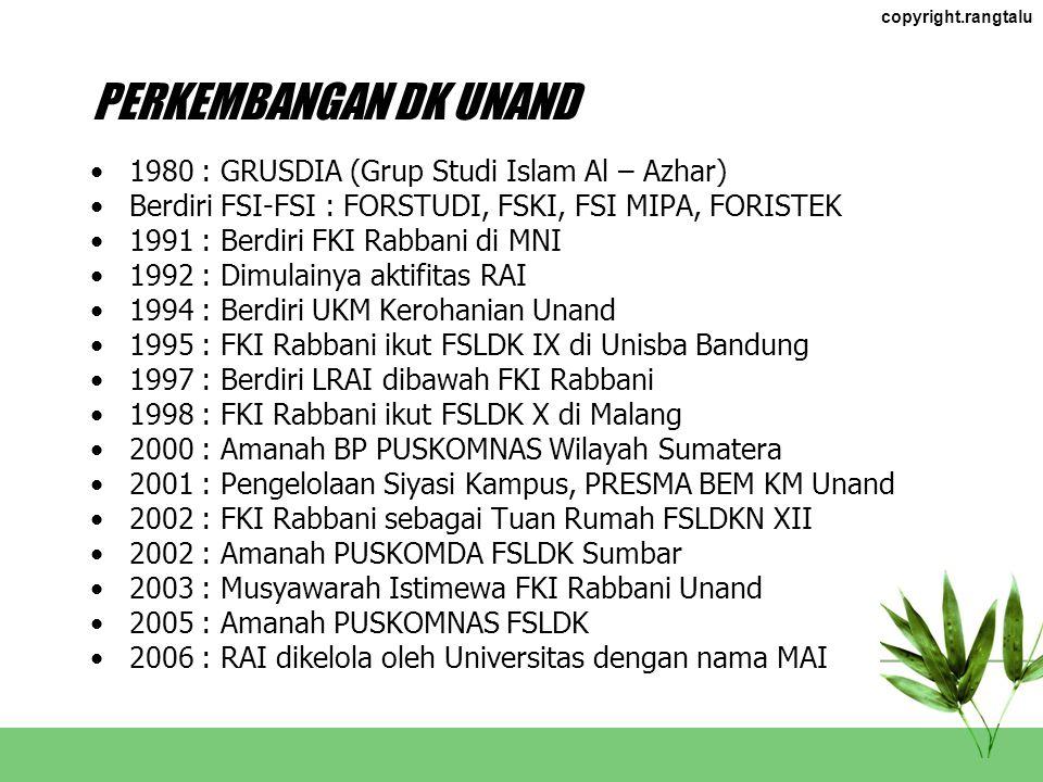 PERKEMBANGAN DK UNAND 1980 : GRUSDIA (Grup Studi Islam Al – Azhar)