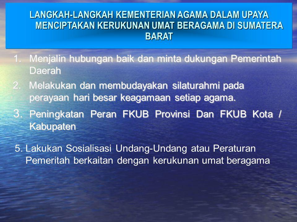 3. Peningkatan Peran FKUB Provinsi Dan FKUB Kota / Kabupaten