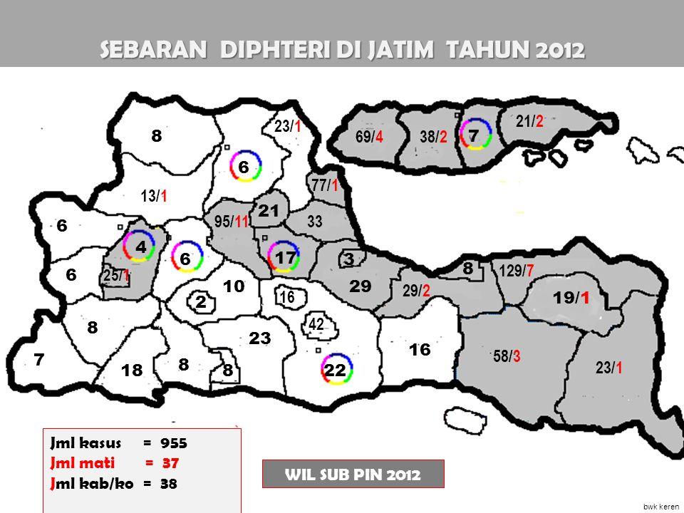 SEBARAN DIPHTERI DI JATIM TAHUN 2012