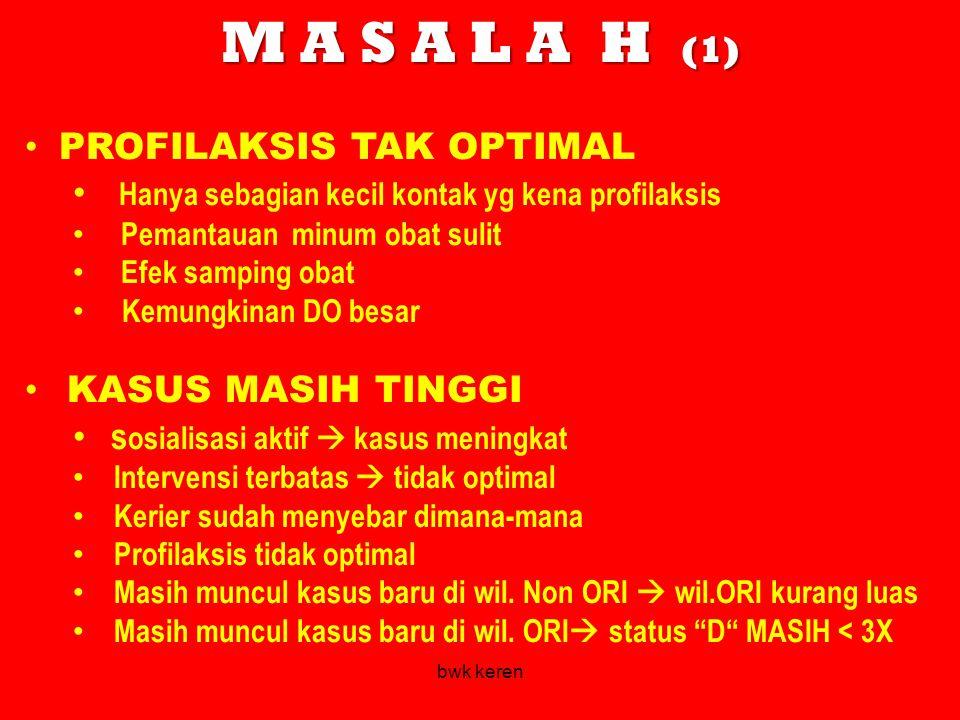 M A S A L A H (1) PROFILAKSIS TAK OPTIMAL