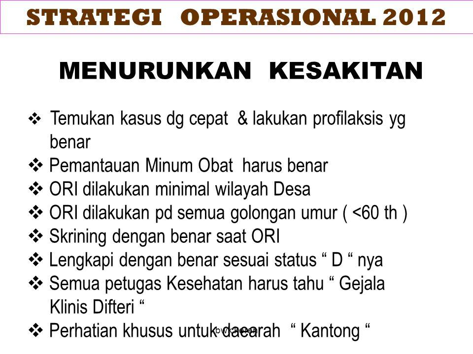 STRATEGI OPERASIONAL 2012 MENURUNKAN KESAKITAN benar