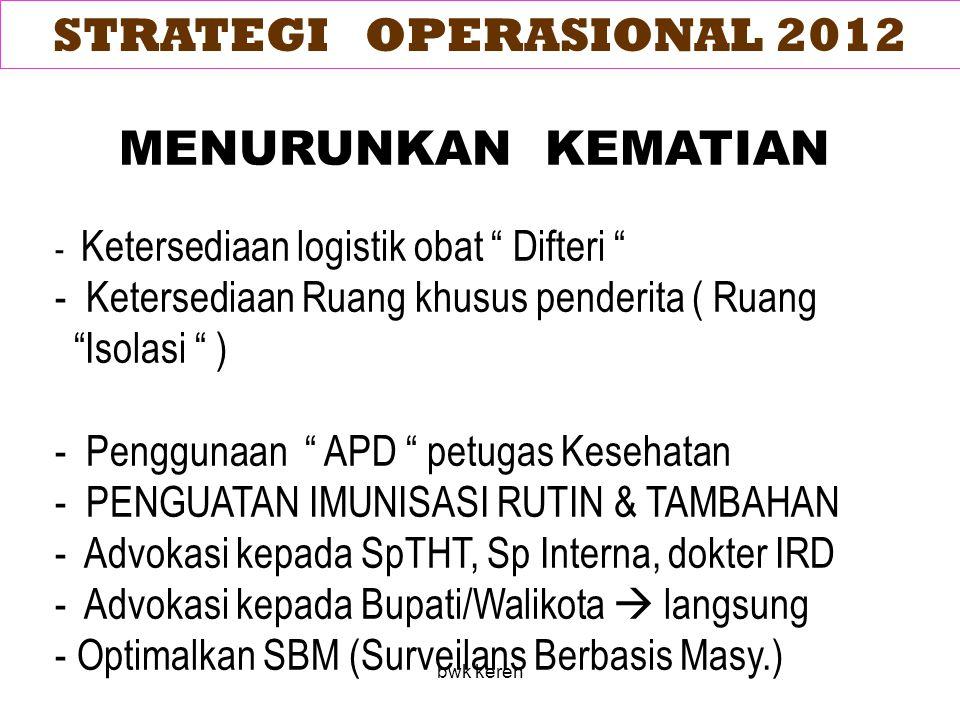 STRATEGI OPERASIONAL 2012 MENURUNKAN KEMATIAN