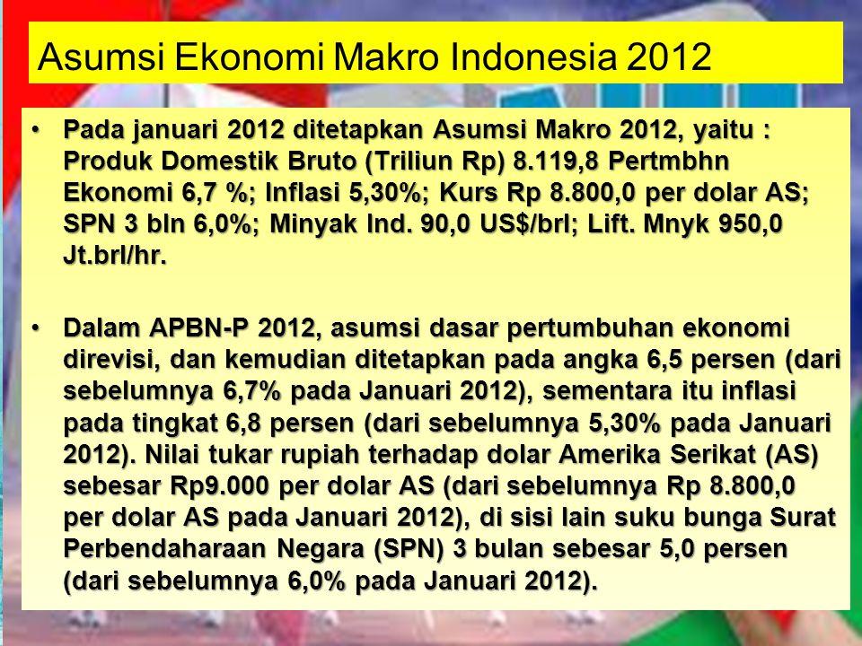 Asumsi Ekonomi Makro Indonesia 2012