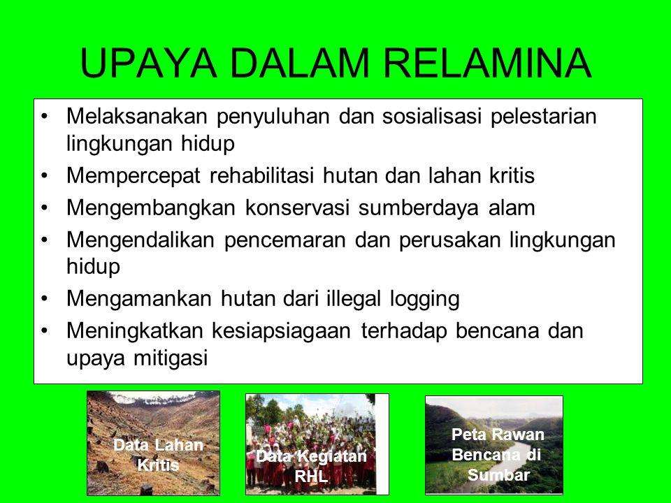 UPAYA DALAM RELAMINA Melaksanakan penyuluhan dan sosialisasi pelestarian lingkungan hidup. Mempercepat rehabilitasi hutan dan lahan kritis.
