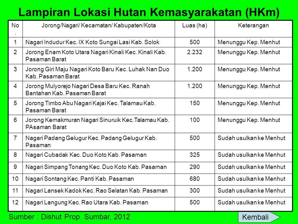 Lampiran Lokasi Hutan Kemasyarakatan (HKm)