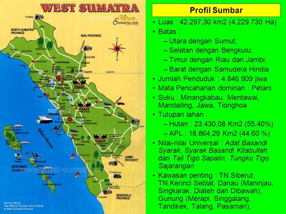 Profil Sumbar Luas : 42.297,30 km2 (4.229.730 Ha) Batas :