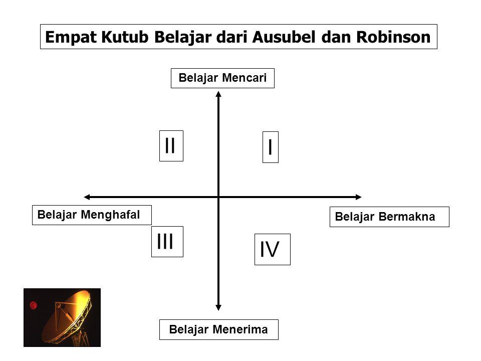 II I III IV Empat Kutub Belajar dari Ausubel dan Robinson