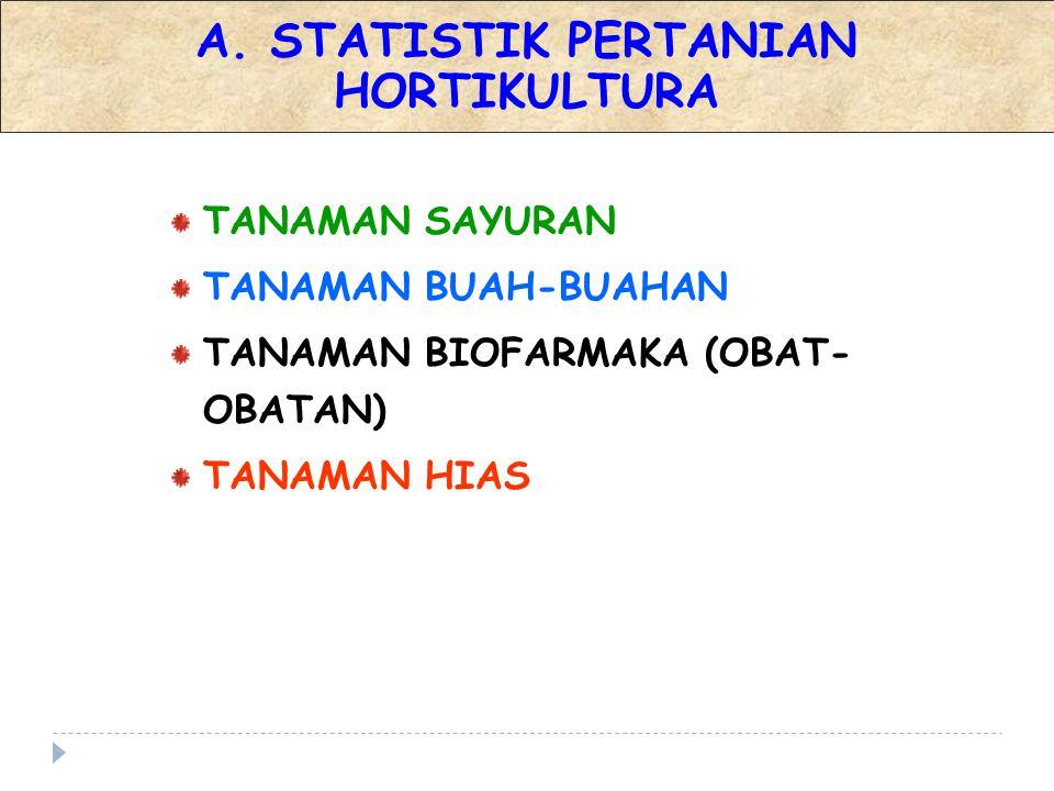 A. STATISTIK PERTANIAN HORTIKULTURA