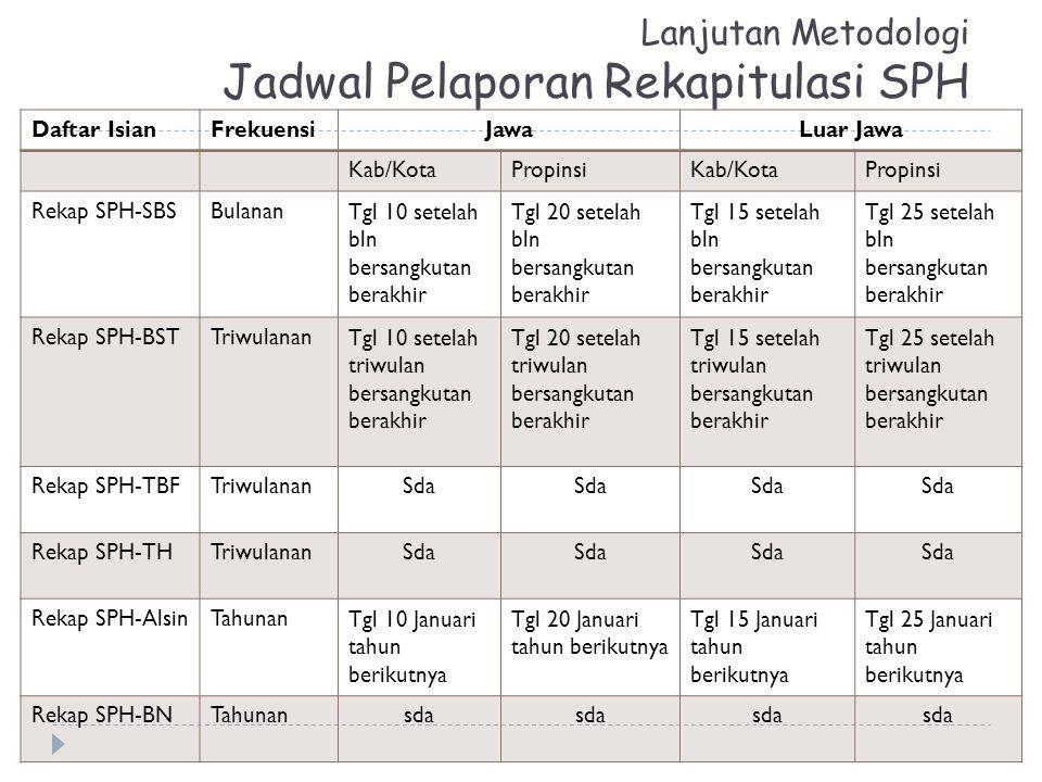 Lanjutan Metodologi Jadwal Pelaporan Rekapitulasi SPH