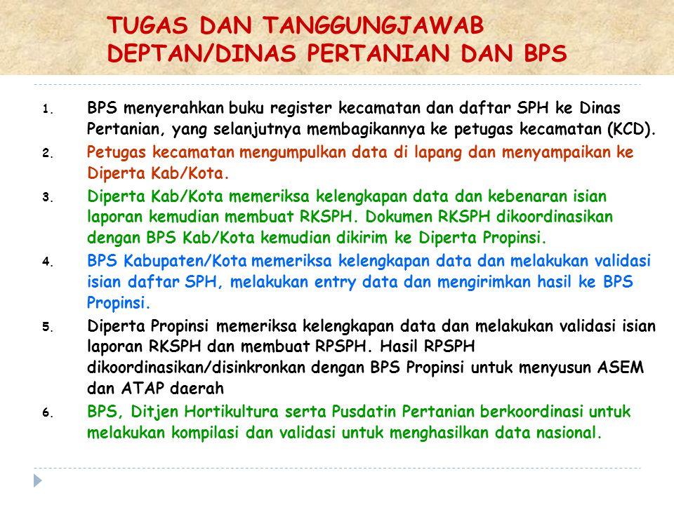 TUGAS DAN TANGGUNGJAWAB DEPTAN/DINAS PERTANIAN DAN BPS