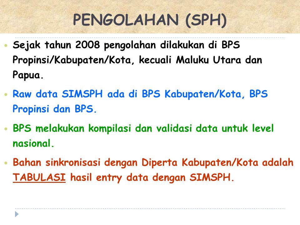 PENGOLAHAN (SPH) Sejak tahun 2008 pengolahan dilakukan di BPS Propinsi/Kabupaten/Kota, kecuali Maluku Utara dan Papua.