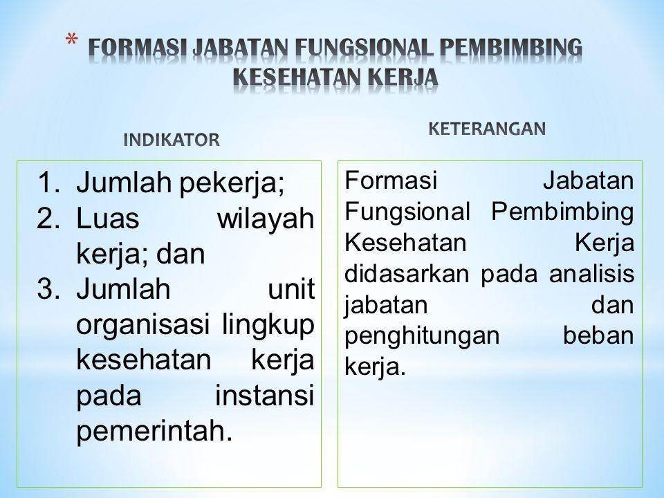 FORMASI JABATAN FUNGSIONAL PEMBIMBING KESEHATAN KERJA