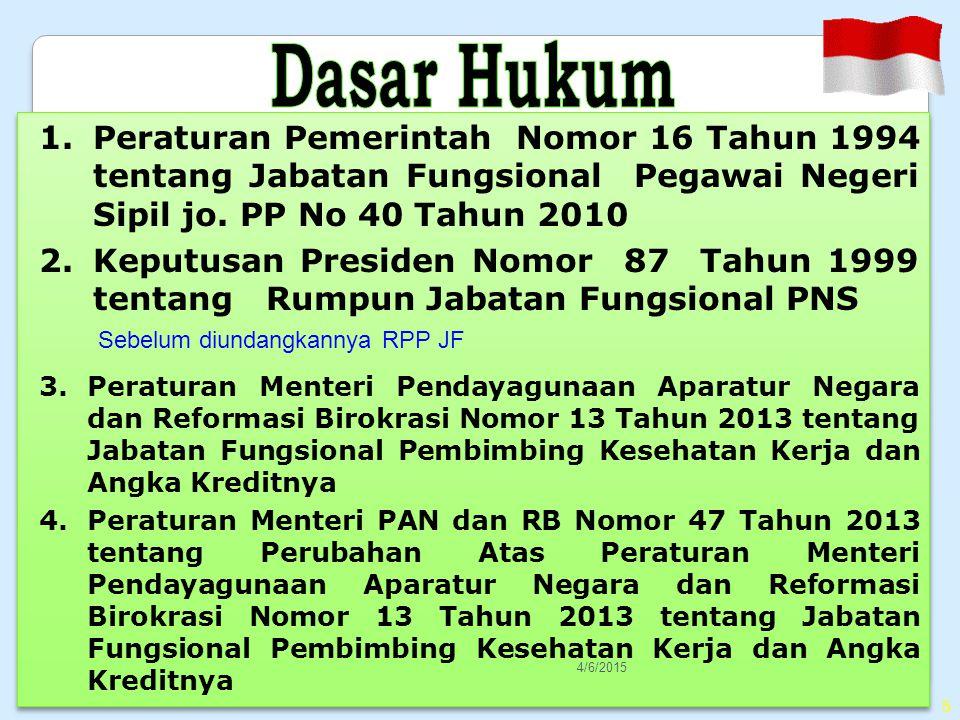 Dasar Hukum Peraturan Pemerintah Nomor 16 Tahun 1994 tentang Jabatan Fungsional Pegawai Negeri Sipil jo. PP No 40 Tahun 2010.