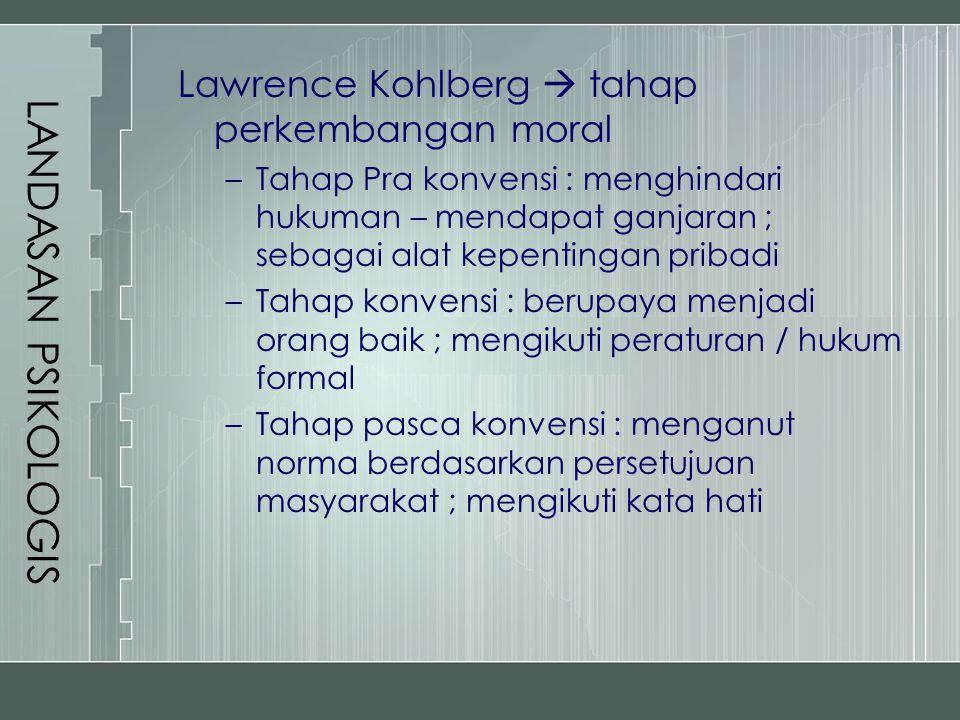LANDASAN PSIKOLOGIS Lawrence Kohlberg  tahap perkembangan moral