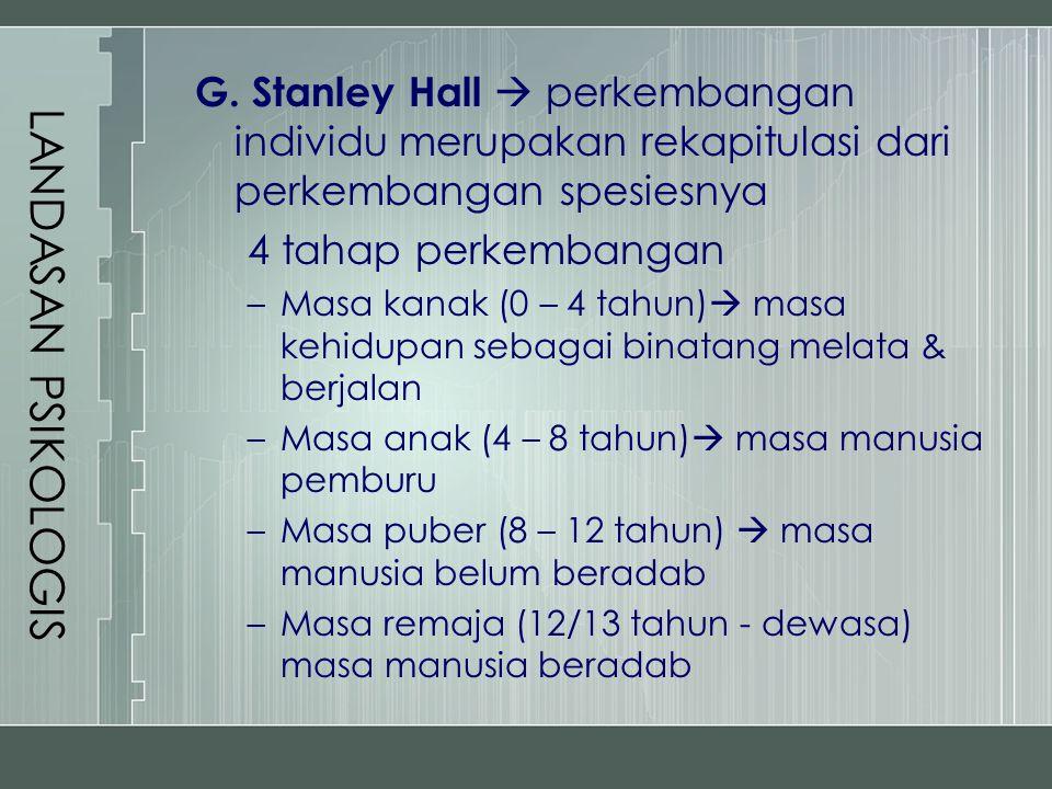 LANDASAN PSIKOLOGIS G. Stanley Hall  perkembangan individu merupakan rekapitulasi dari perkembangan spesiesnya.