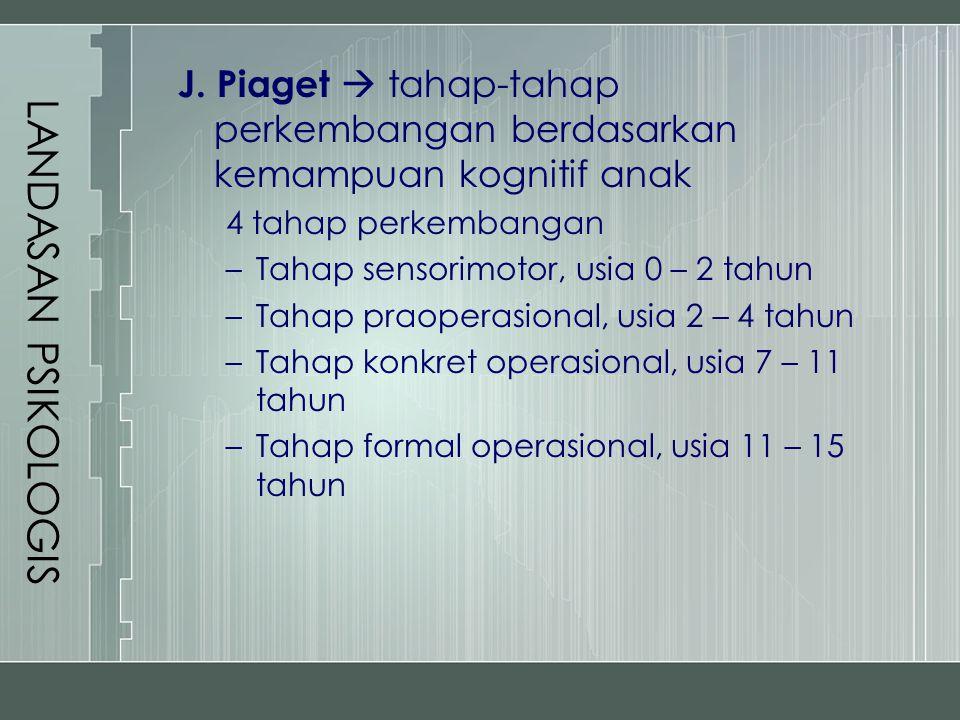 LANDASAN PSIKOLOGIS J. Piaget  tahap-tahap perkembangan berdasarkan kemampuan kognitif anak. 4 tahap perkembangan.