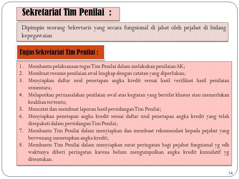 Sekretariat Tim Penilai :