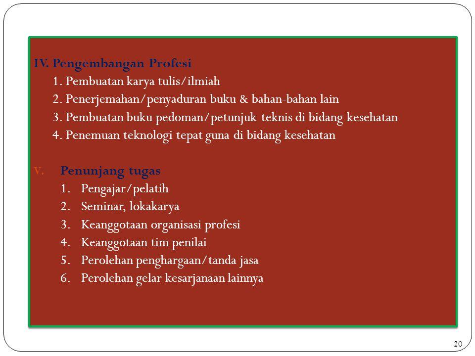 IV. Pengembangan Profesi 1. Pembuatan karya tulis/ilmiah