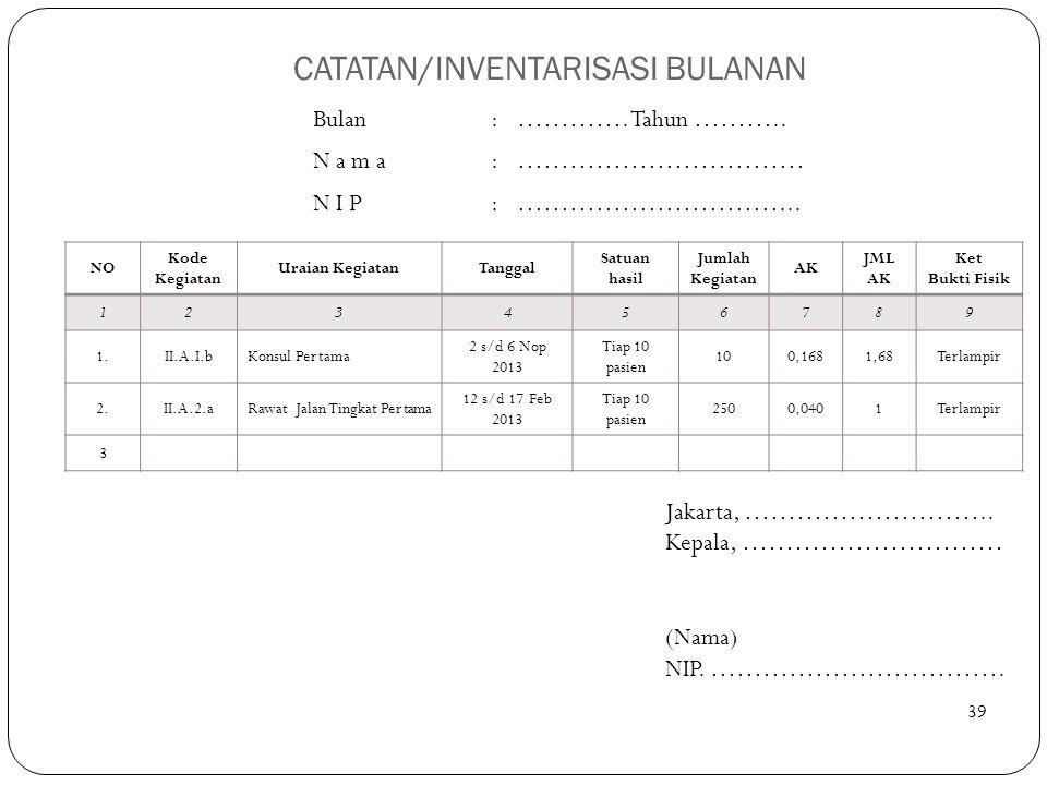 CATATAN/INVENTARISASI BULANAN