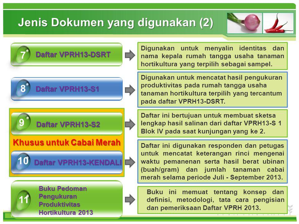 Jenis Dokumen yang digunakan (2)