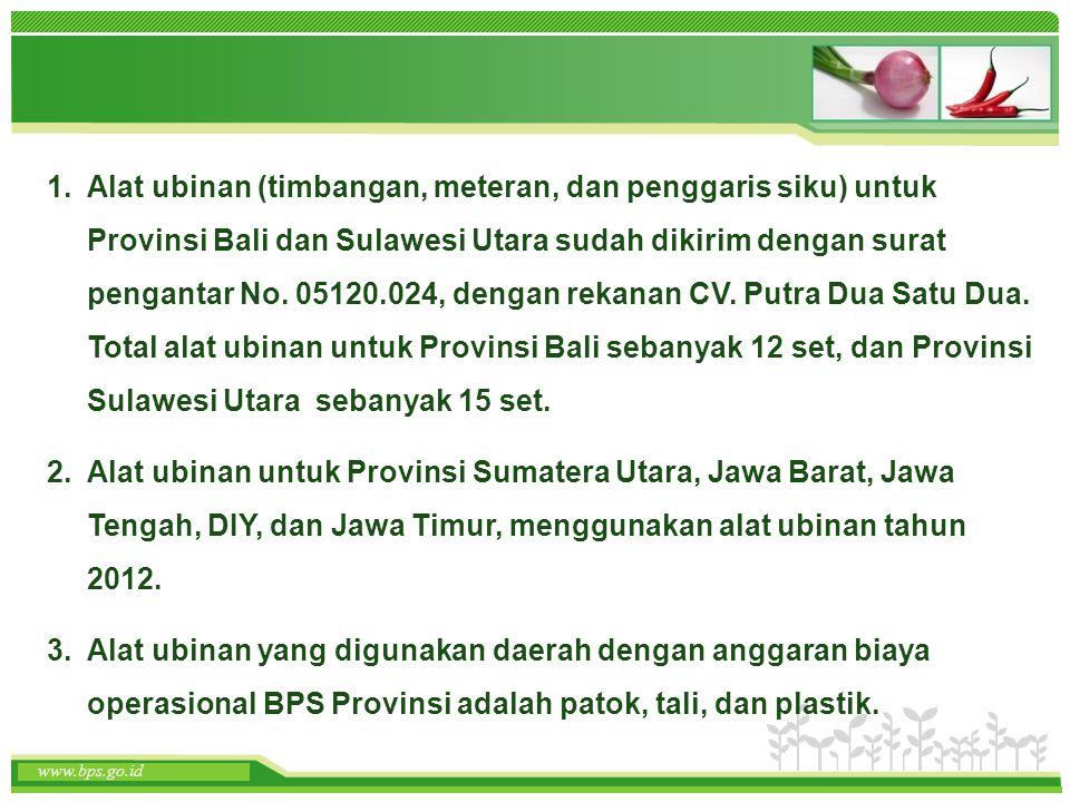 Alat ubinan (timbangan, meteran, dan penggaris siku) untuk Provinsi Bali dan Sulawesi Utara sudah dikirim dengan surat pengantar No. 05120.024, dengan rekanan CV. Putra Dua Satu Dua. Total alat ubinan untuk Provinsi Bali sebanyak 12 set, dan Provinsi Sulawesi Utara sebanyak 15 set.