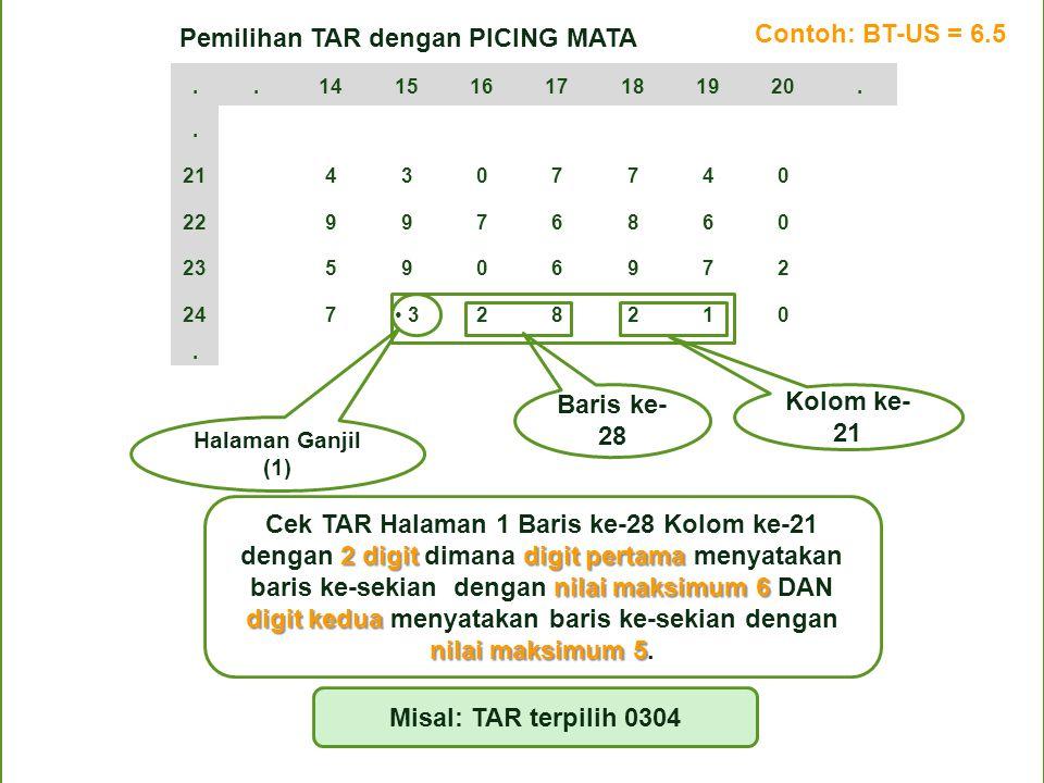Contoh:angka TAR yang terpilih 3 Contoh:angka TAR yang terpilih 4