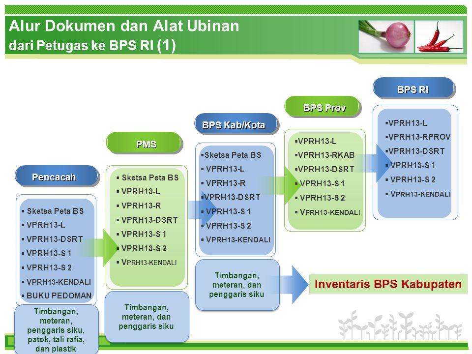 Alur Dokumen dan Alat Ubinan dari Petugas ke BPS RI (1)
