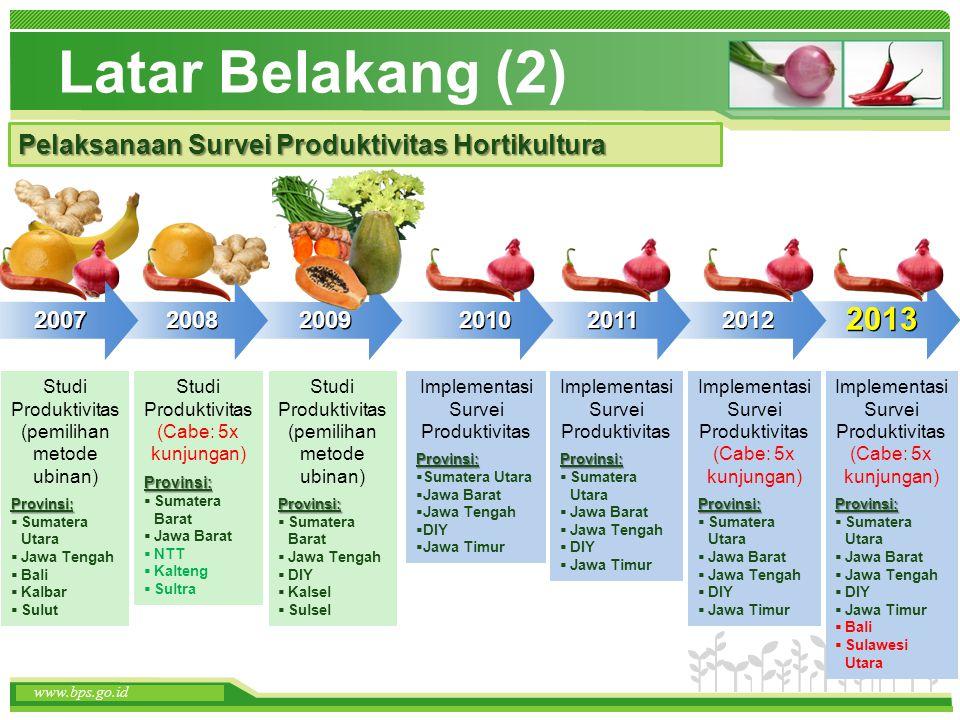 Latar Belakang (2) 2013 Pelaksanaan Survei Produktivitas Hortikultura