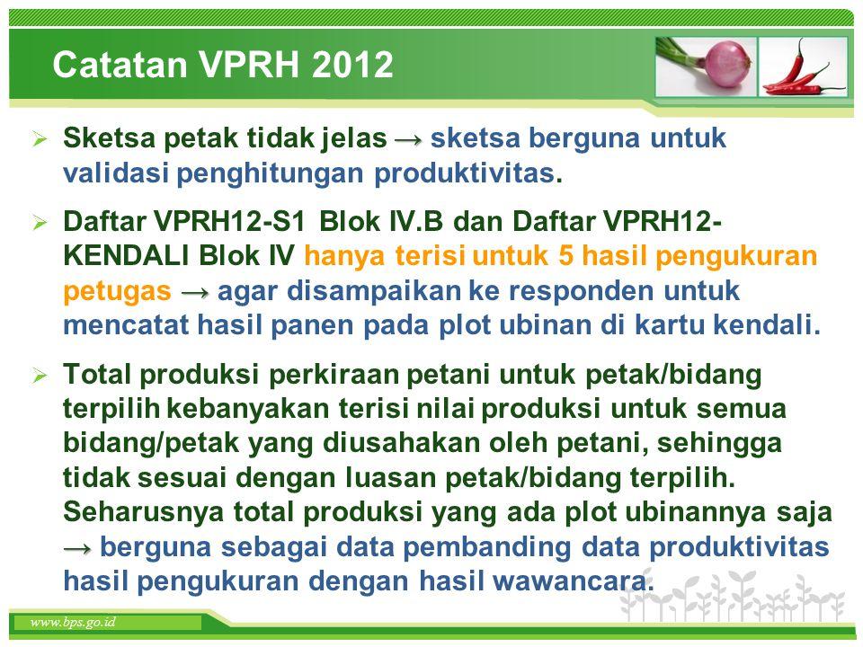 Catatan VPRH 2012 Sketsa petak tidak jelas → sketsa berguna untuk validasi penghitungan produktivitas.