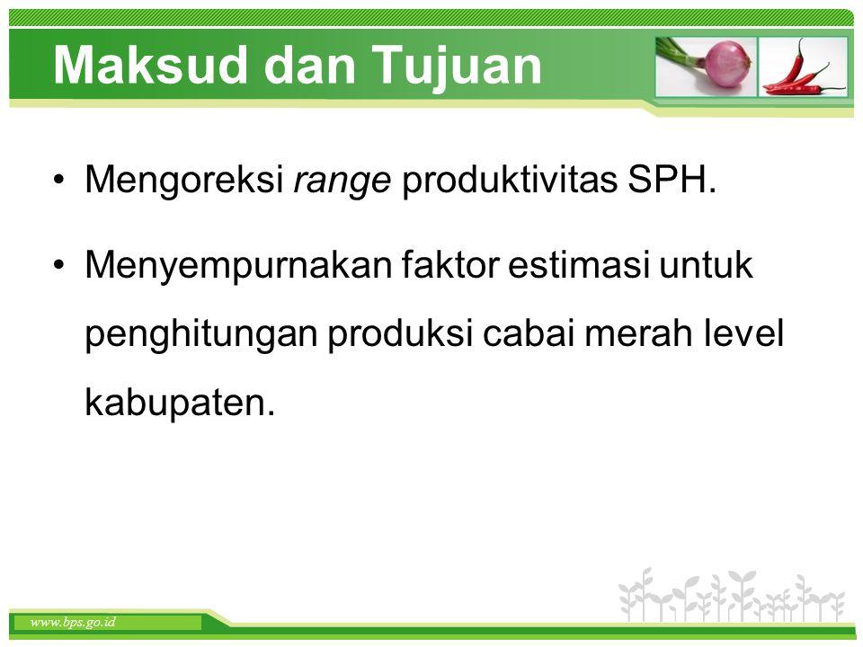 Maksud dan Tujuan Mengoreksi range produktivitas SPH.
