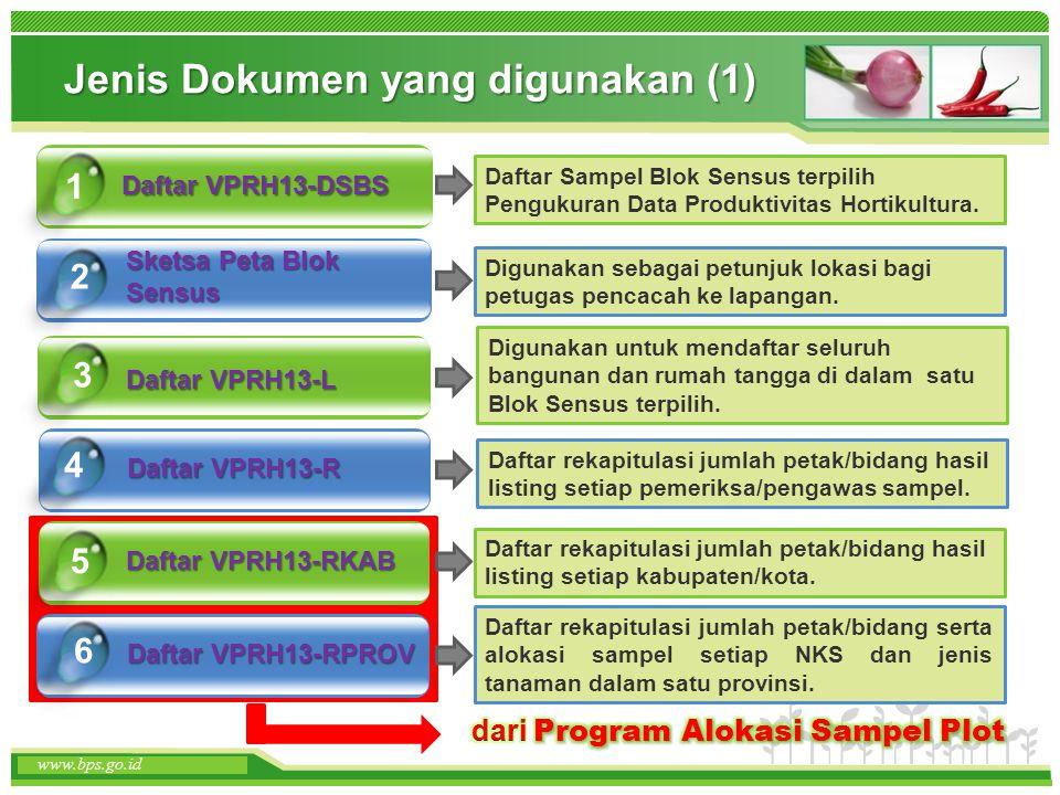 Jenis Dokumen yang digunakan (1)