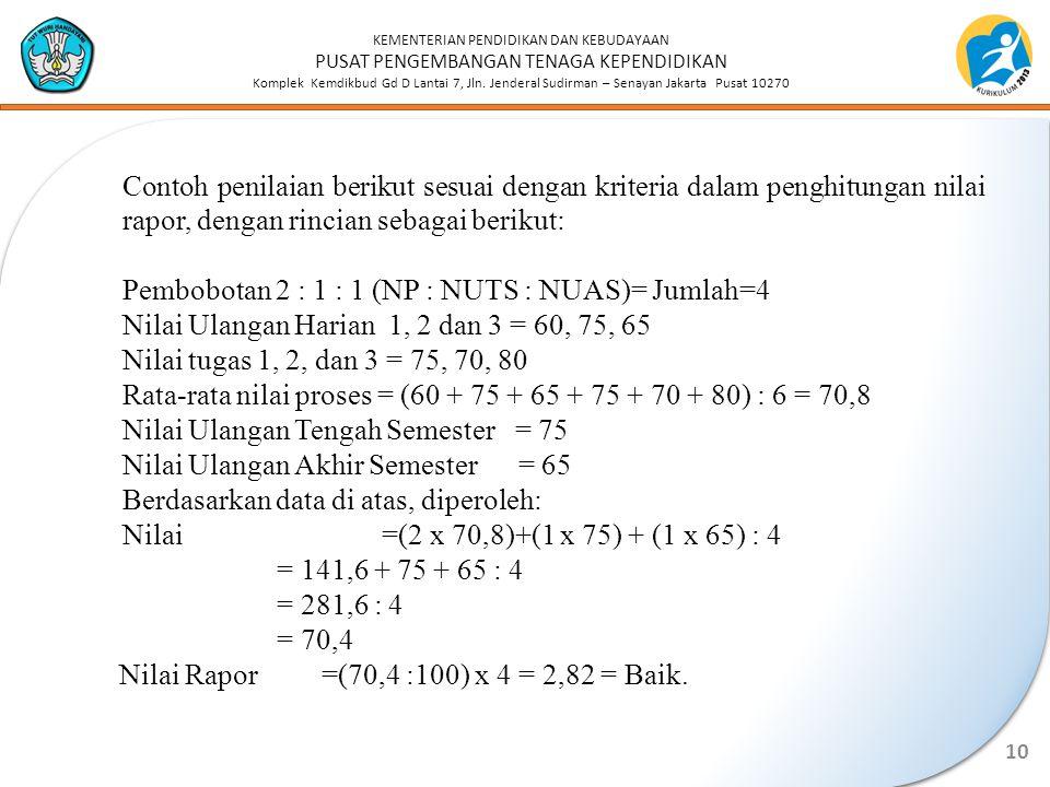 Contoh penilaian berikut sesuai dengan kriteria dalam penghitungan nilai rapor, dengan rincian sebagai berikut: