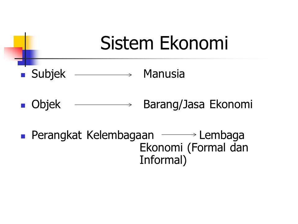 Sistem Ekonomi Subjek Manusia Objek Barang/Jasa Ekonomi