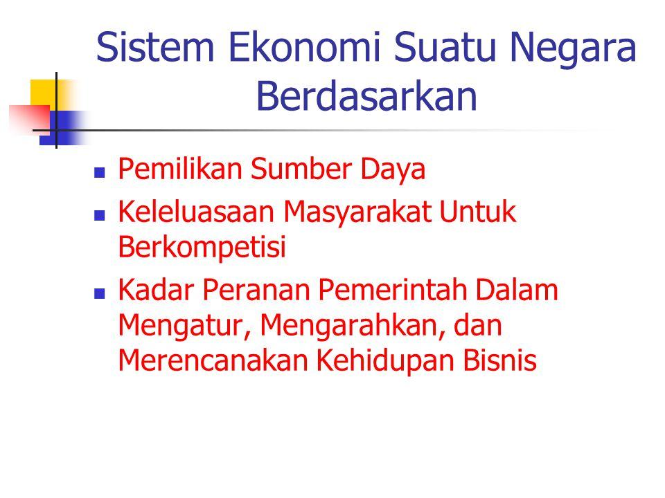 Sistem Ekonomi Suatu Negara Berdasarkan