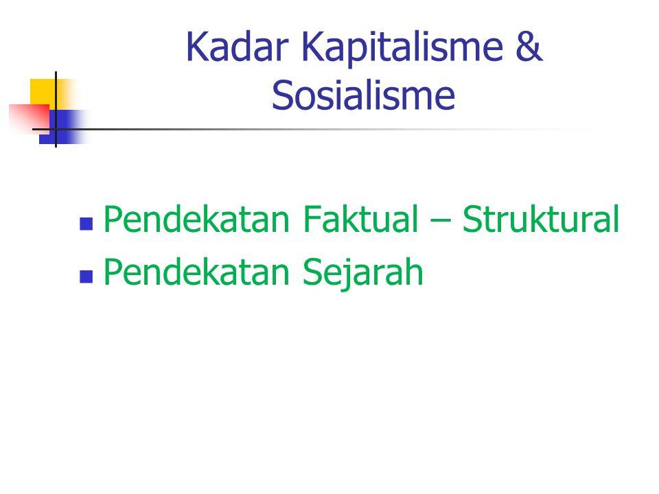 Kadar Kapitalisme & Sosialisme