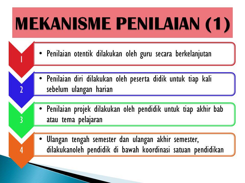 MEKANISME PENILAIAN (1)