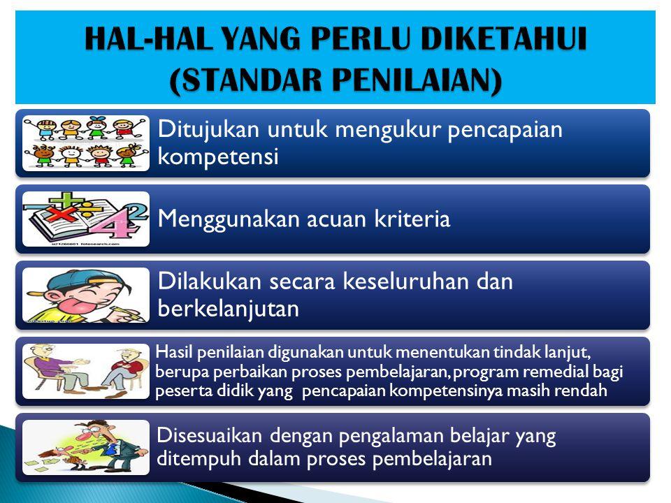 HAL-HAL YANG PERLU DIKETAHUI (STANDAR PENILAIAN)