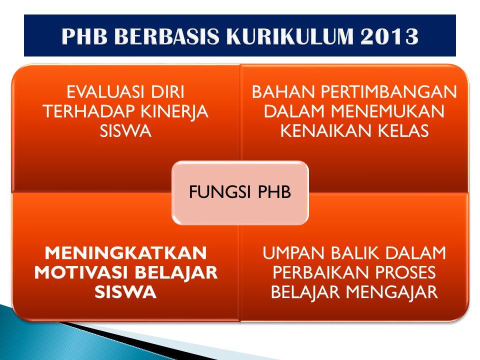 PHB BERBASIS KURIKULUM 2013