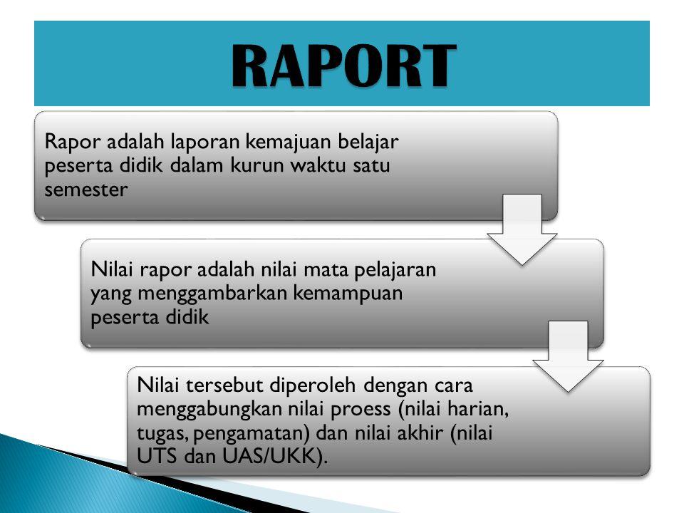 RAPORT Rapor adalah laporan kemajuan belajar peserta didik dalam kurun waktu satu semester.