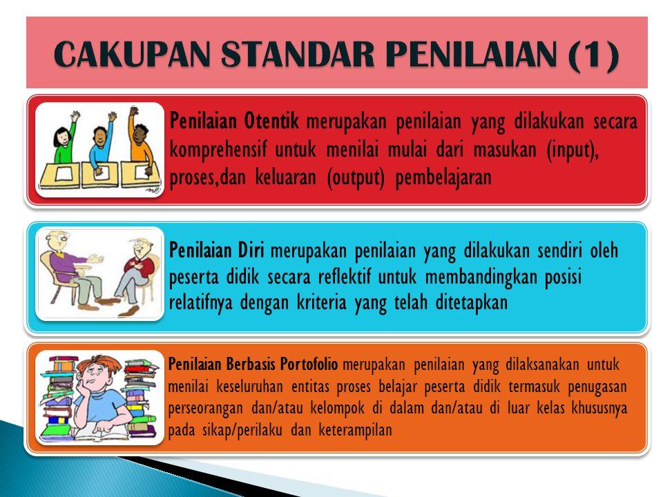 CAKUPAN STANDAR PENILAIAN (1)